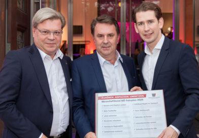 Wirtschaftsbund Niederösterreich Fahrplan 2025