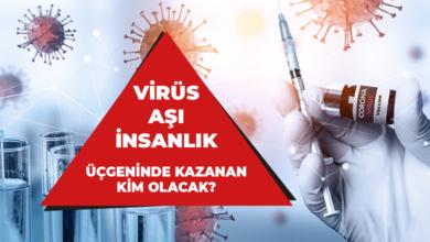 Bild von Virüs, Aşı ve İnsanlık Üçgeninde Kazanan Kim Olacak?