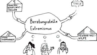 Bild von Gençler şiddet eğilimli aşırıcılığa radikalleşirlerse ne yapmalı?