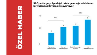 Bild von SPÖ, artık geçmişe değil ortak geleceğe odaklanan bir vatandaşlık yasasını savunuyor