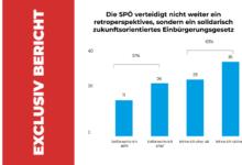 Bild von Die SPÖ verteidigt nicht weiter einretroperspektives, sondern ein solidarisch zukunftsorientiertes Einbürgerungsgesetz